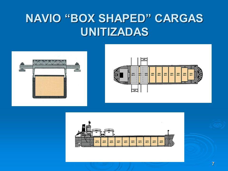 NAVIO BOX SHAPED CARGAS UNITIZADAS