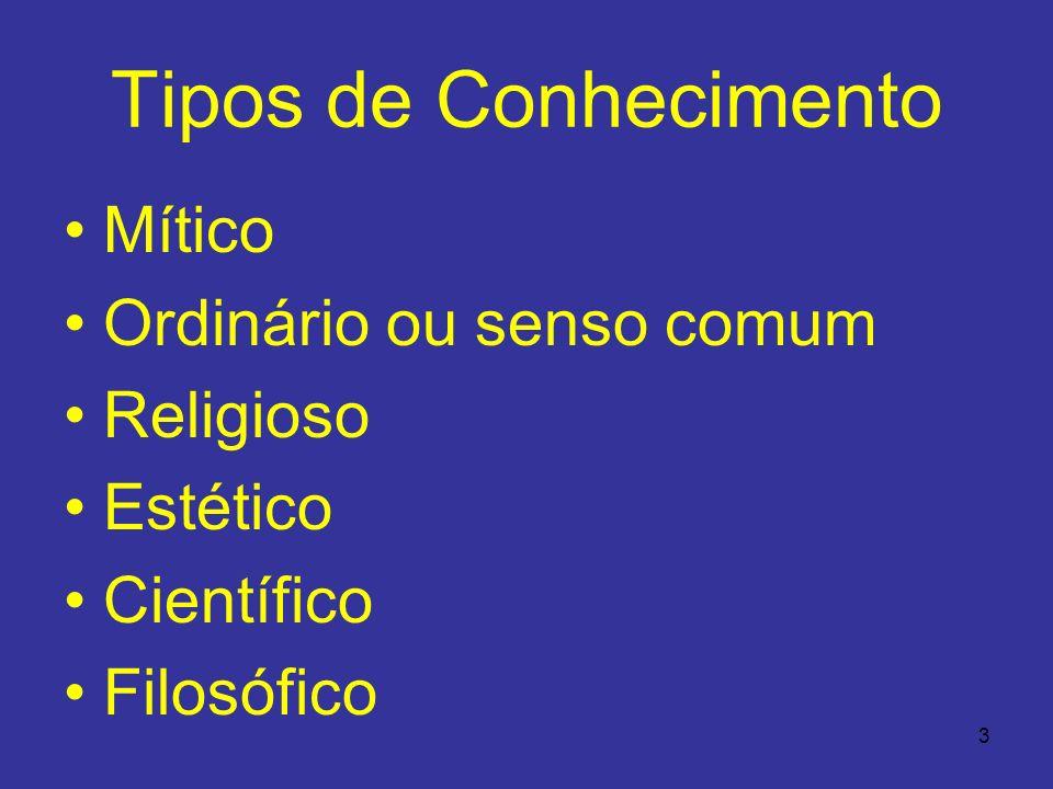 Tipos de Conhecimento Mítico Ordinário ou senso comum Religioso