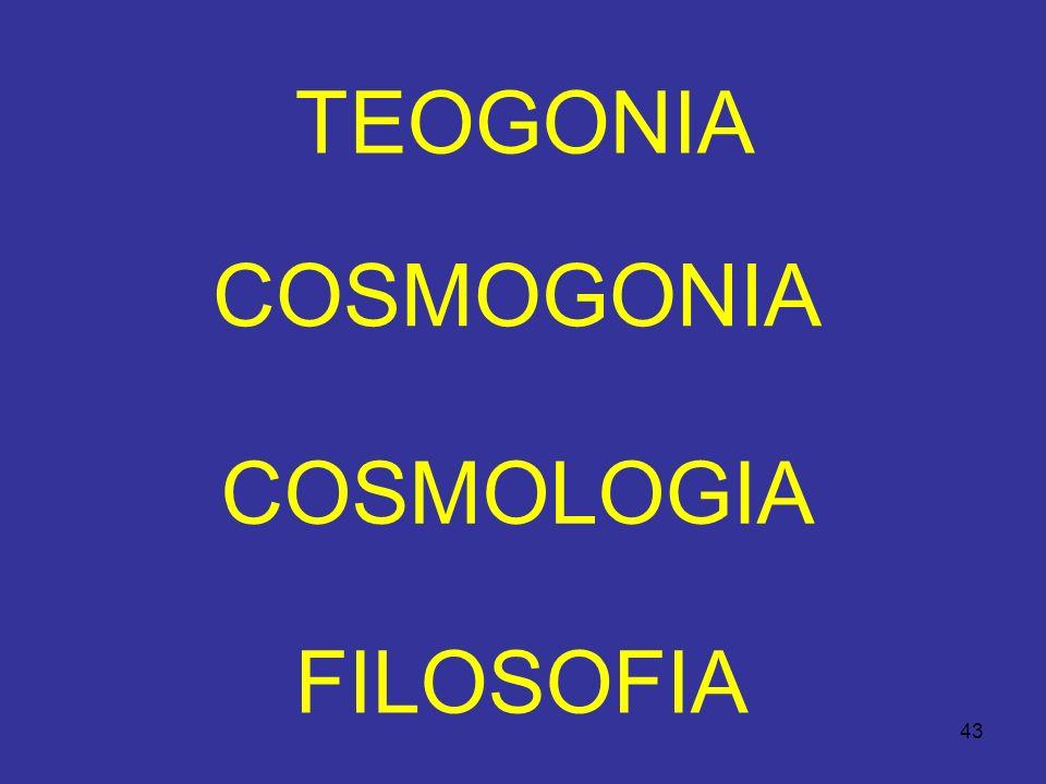 TEOGONIA COSMOGONIA COSMOLOGIA FILOSOFIA
