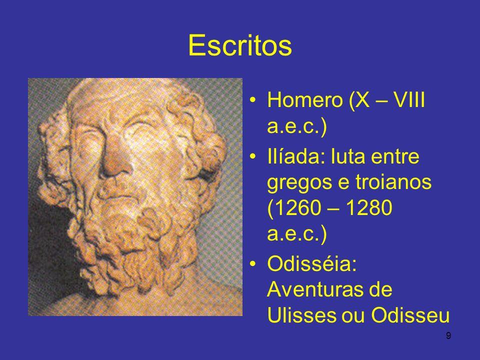 Escritos Homero (X – VIII a.e.c.)