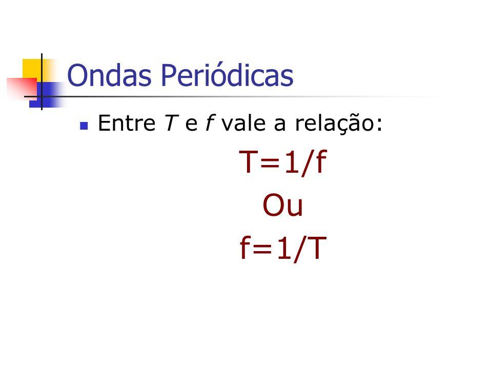 Ondas Periódicas Entre T e f vale a relação: T=1/f Ou f=1/T