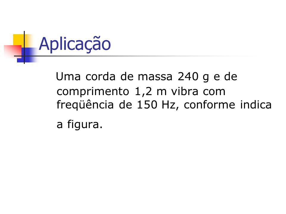 Aplicação Uma corda de massa 240 g e de comprimento 1,2 m vibra com freqüência de 150 Hz, conforme indica a figura.