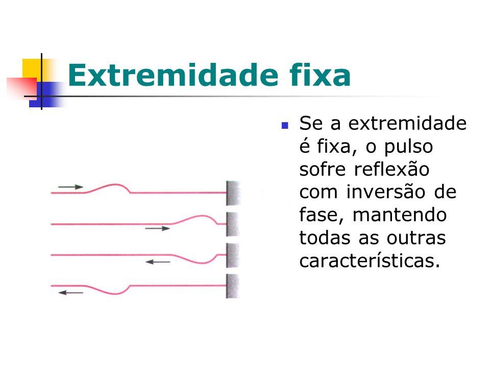 Extremidade fixa Se a extremidade é fixa, o pulso sofre reflexão com inversão de fase, mantendo todas as outras características.