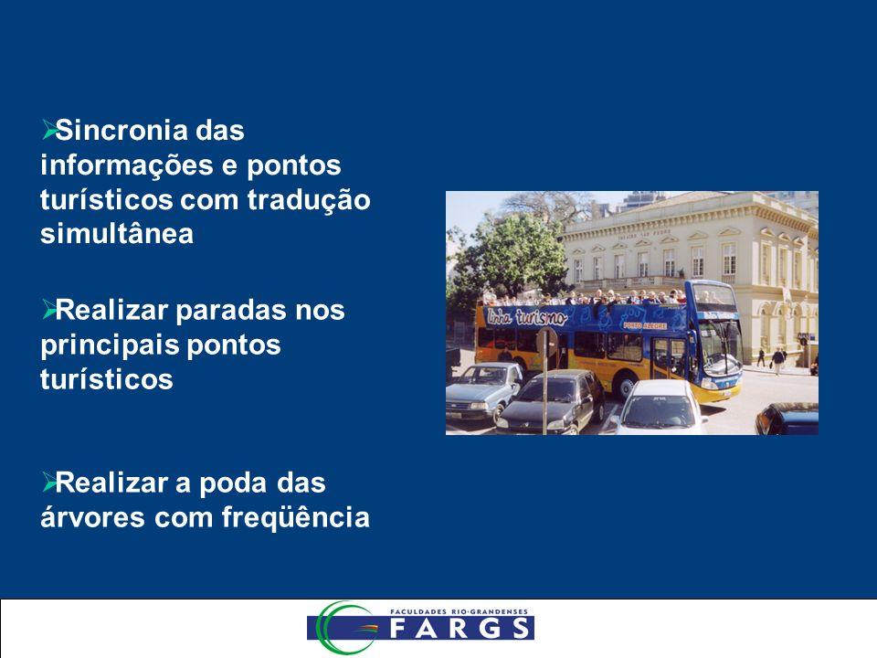 Sincronia das informações e pontos turísticos com tradução simultânea