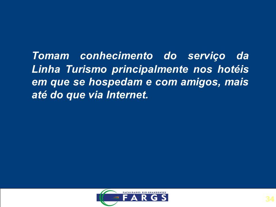 Tomam conhecimento do serviço da Linha Turismo principalmente nos hotéis em que se hospedam e com amigos, mais até do que via Internet.