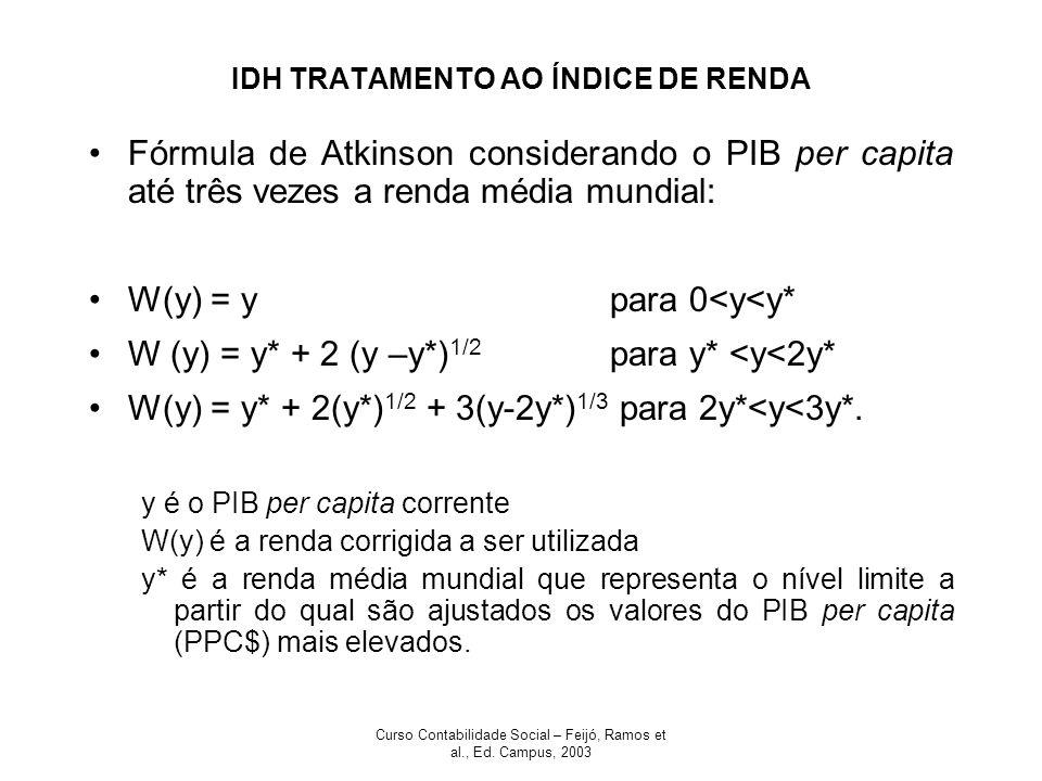 IDH TRATAMENTO AO ÍNDICE DE RENDA
