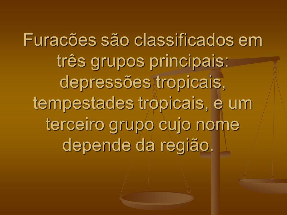 Furacões são classificados em três grupos principais: depressões tropicais, tempestades tropicais, e um terceiro grupo cujo nome depende da região.