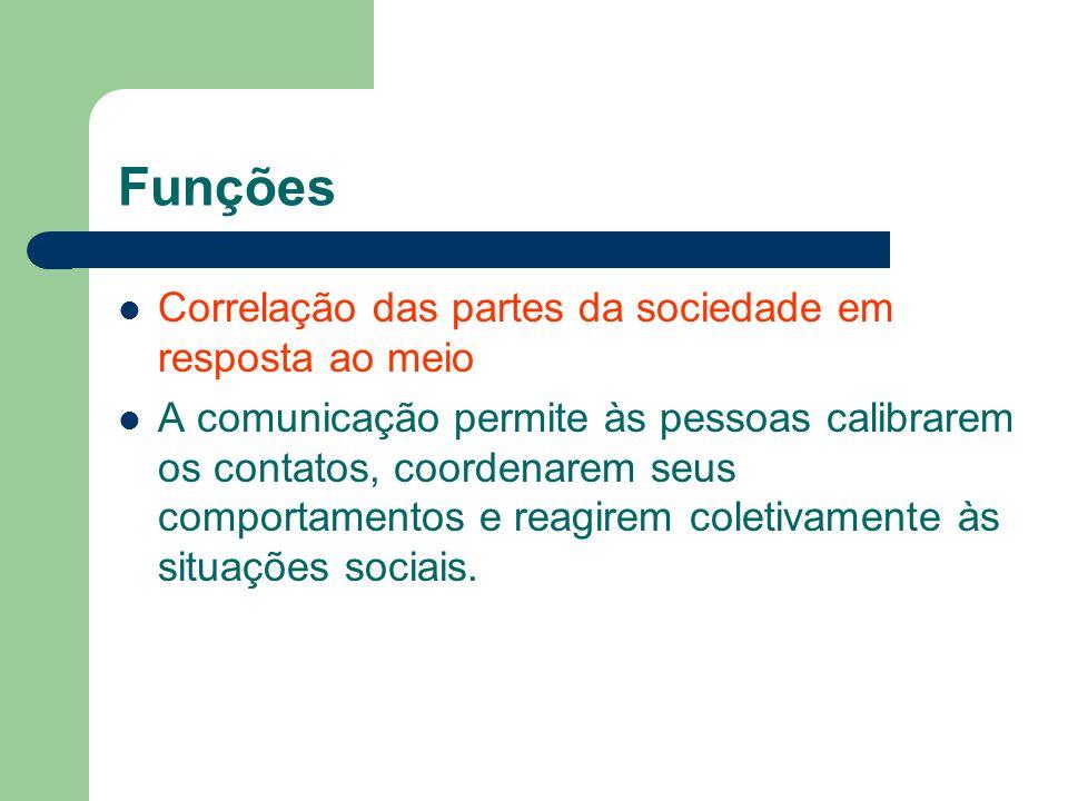 Funções Correlação das partes da sociedade em resposta ao meio