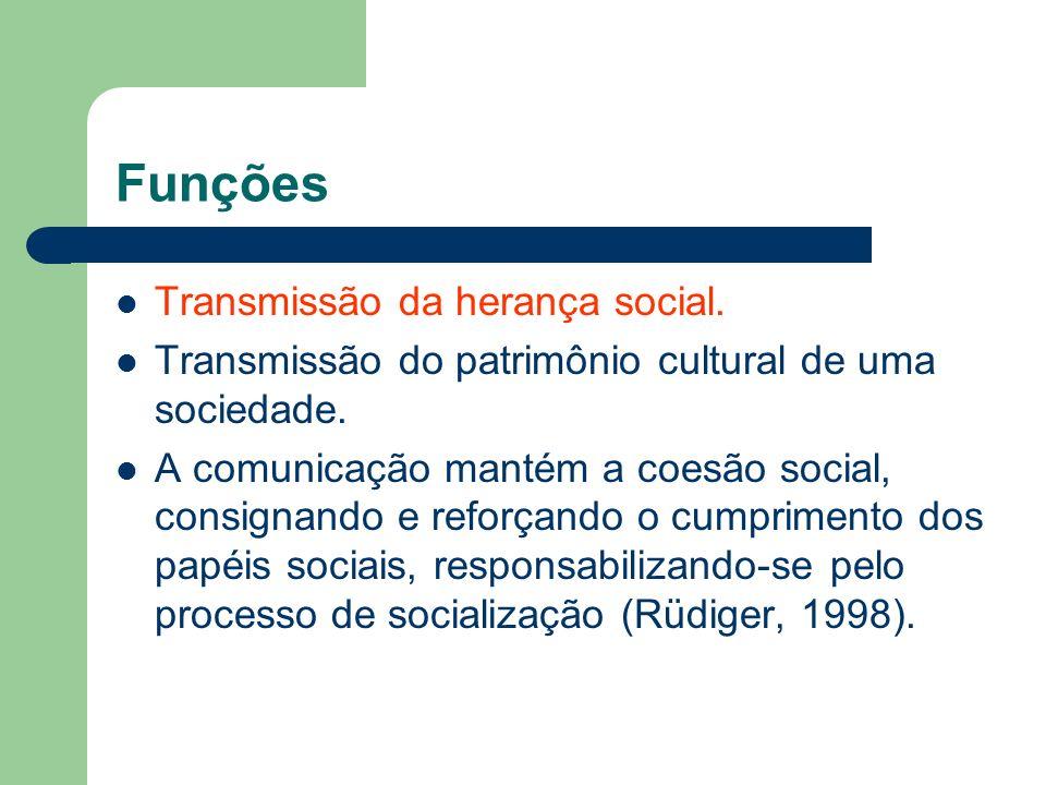 Funções Transmissão da herança social.