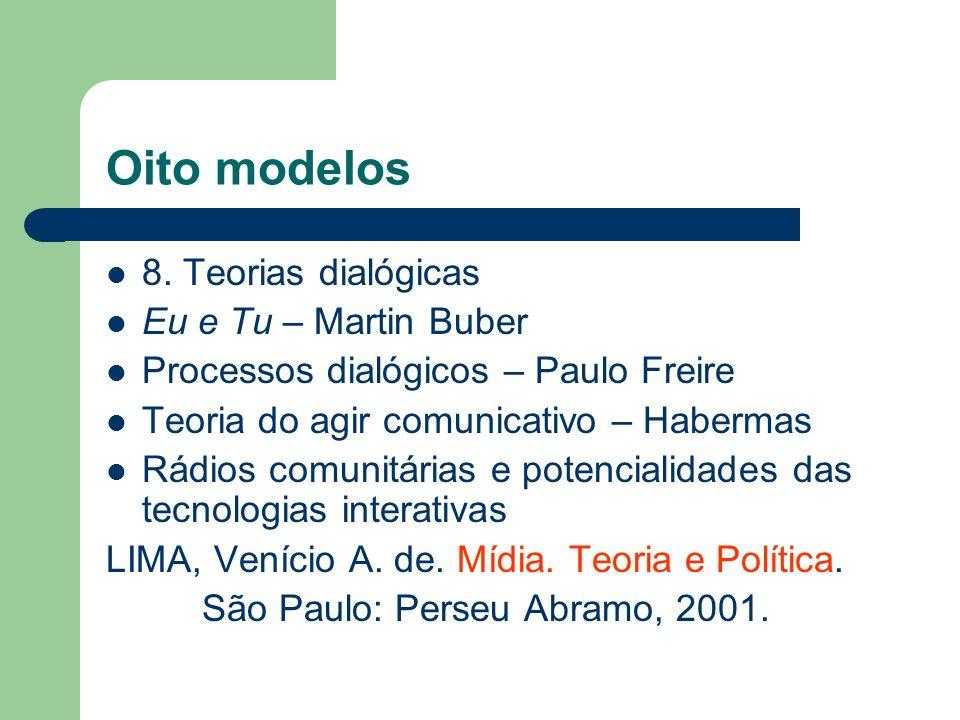 Oito modelos 8. Teorias dialógicas Eu e Tu – Martin Buber