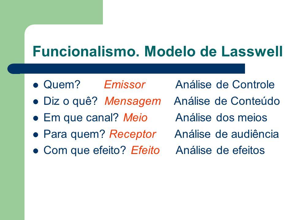 Funcionalismo. Modelo de Lasswell