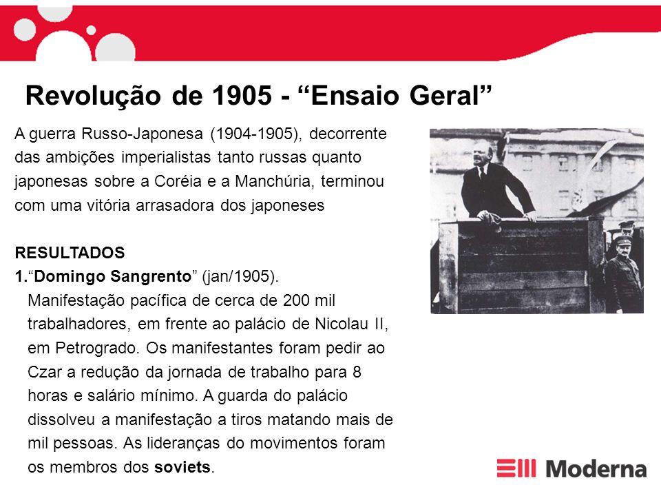 Revolução de 1905 - Ensaio Geral