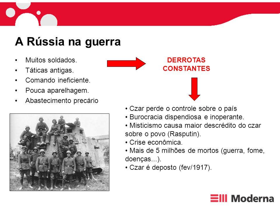 A Rússia na guerra Muitos soldados. Táticas antigas.