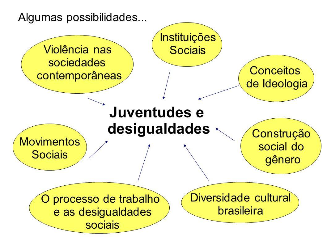 Juventudes e desigualdades