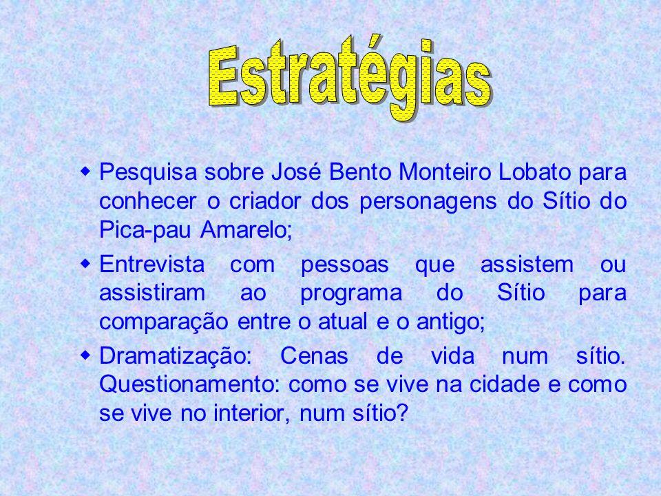 Estratégias Pesquisa sobre José Bento Monteiro Lobato para conhecer o criador dos personagens do Sítio do Pica-pau Amarelo;