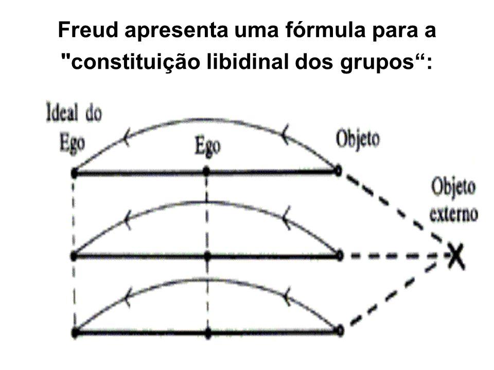 Freud apresenta uma fórmula para a constituição libidinal dos grupos :