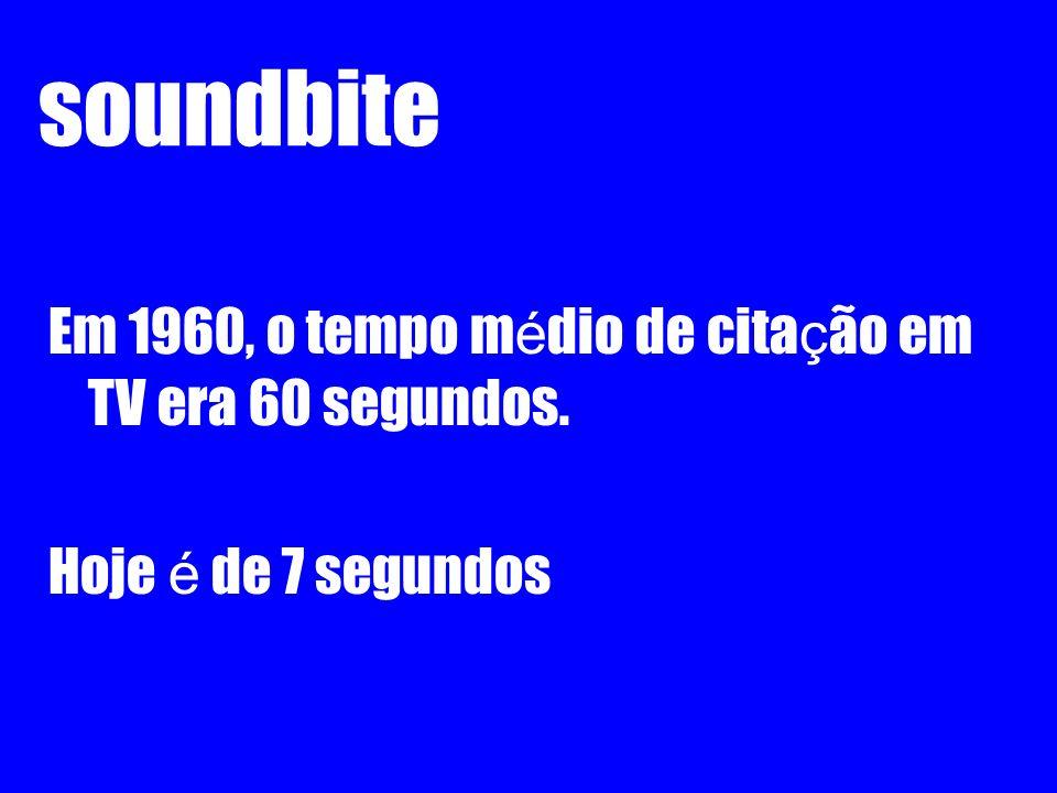 soundbite Em 1960, o tempo médio de citação em TV era 60 segundos.