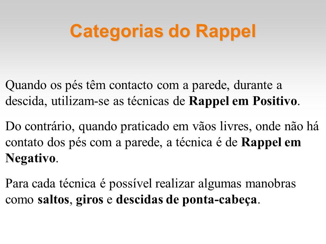Categorias do Rappel Quando os pés têm contacto com a parede, durante a descida, utilizam-se as técnicas de Rappel em Positivo.