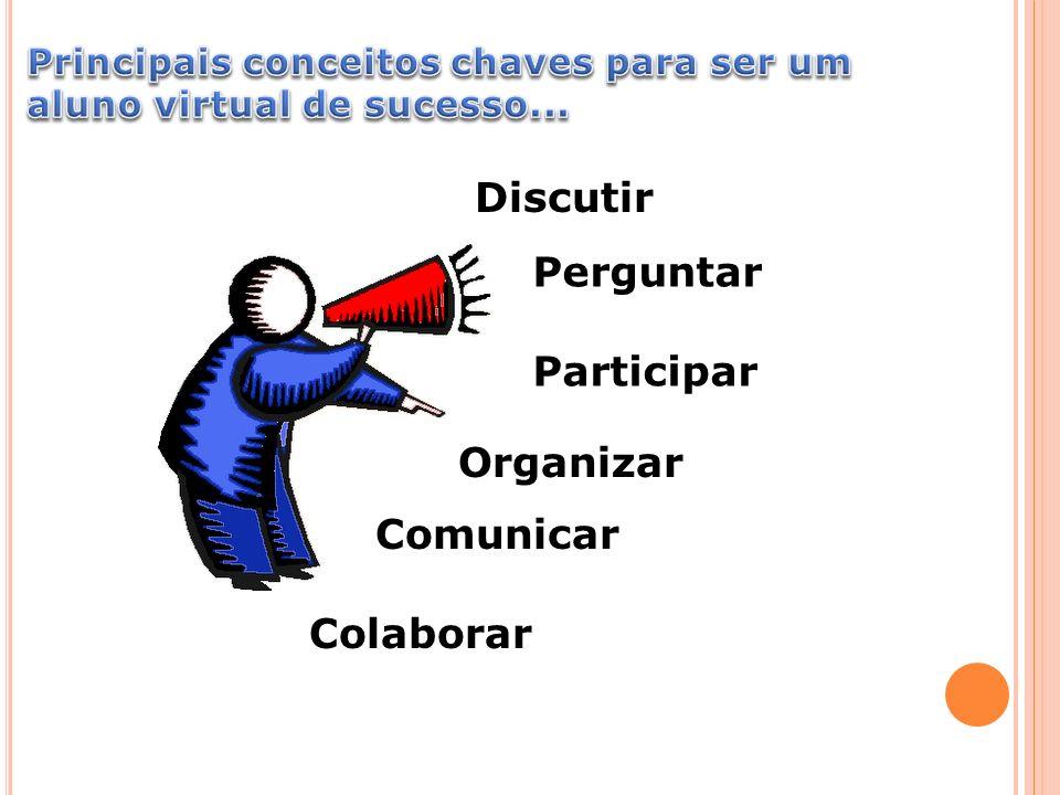 Discutir Perguntar Participar Organizar Comunicar Colaborar
