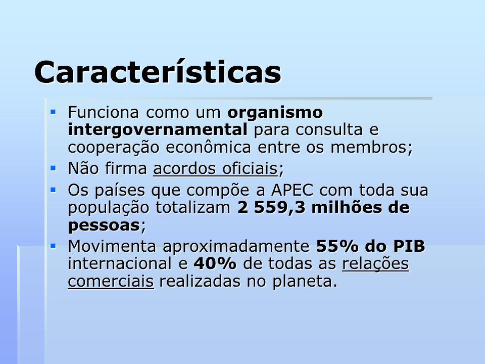 Características Funciona como um organismo intergovernamental para consulta e cooperação econômica entre os membros;