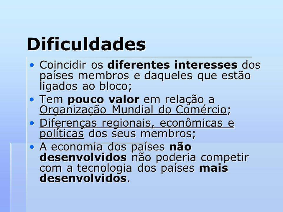 Dificuldades Coincidir os diferentes interesses dos países membros e daqueles que estão ligados ao bloco;