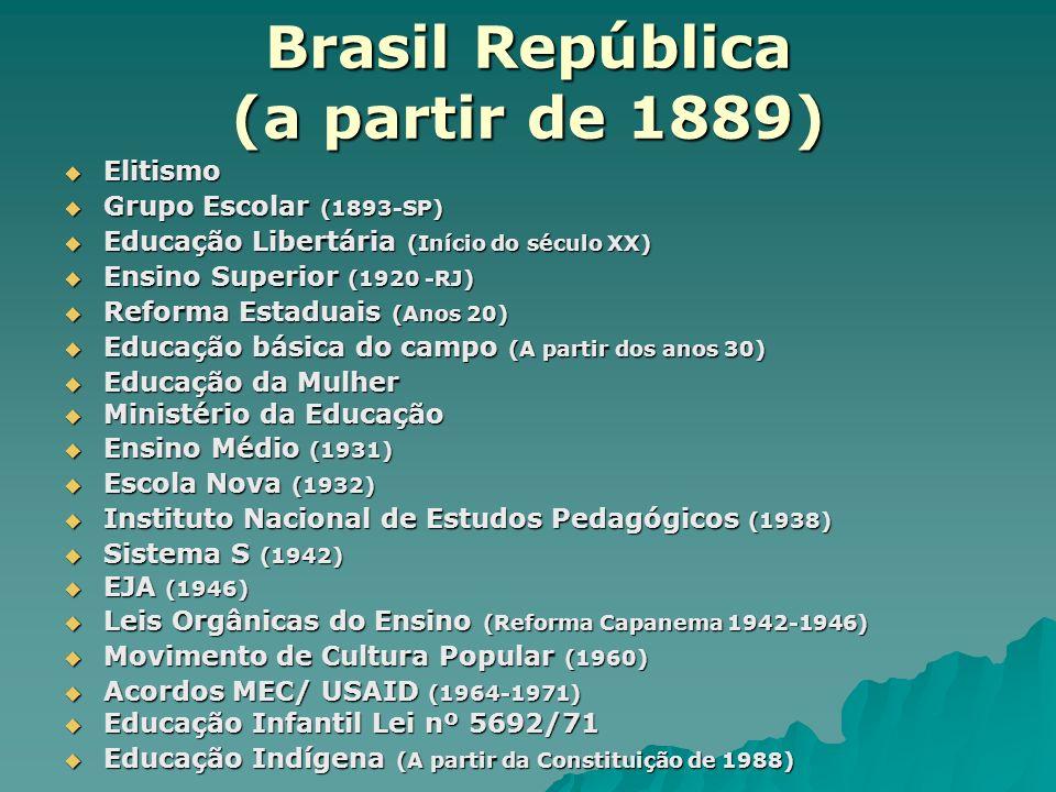 Brasil República (a partir de 1889)