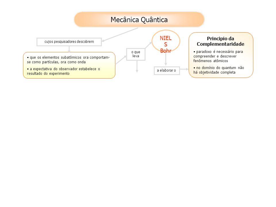 Mecânica Quântica NIELS Bohr Principio da Complementaridade