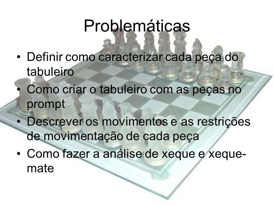Problemáticas Definir como caracterizar cada peça do tabuleiro