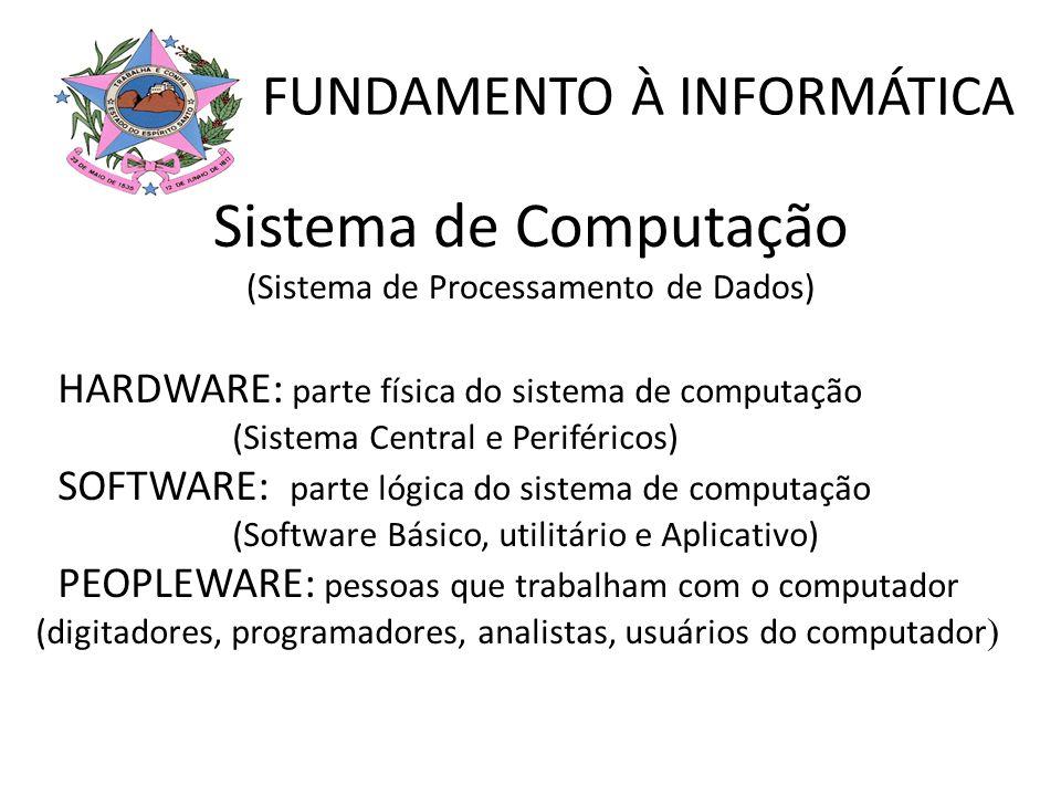 Sistema de Computação FUNDAMENTO À INFORMÁTICA