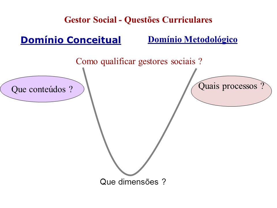 Gestor Social - Questões Curriculares
