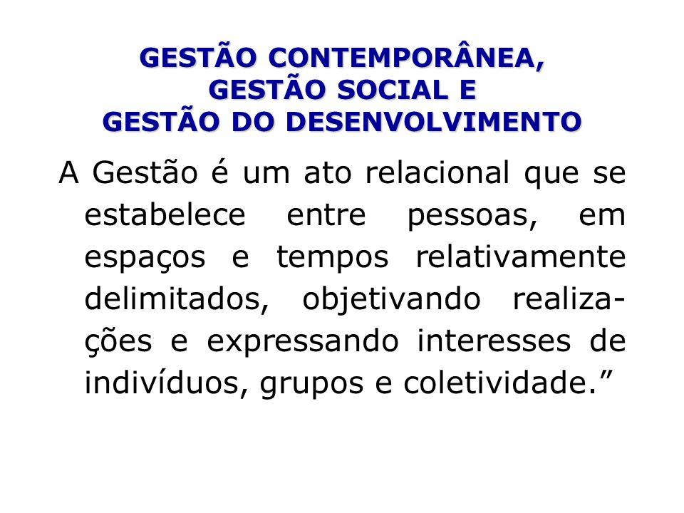 GESTÃO CONTEMPORÂNEA, GESTÃO SOCIAL E GESTÃO DO DESENVOLVIMENTO