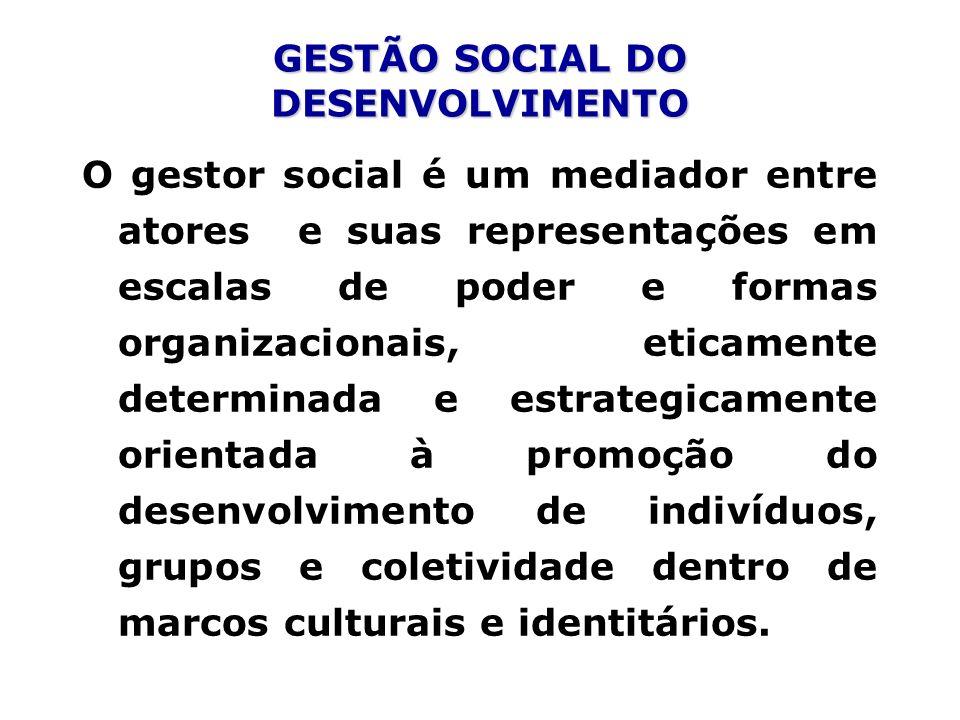GESTÃO SOCIAL DO DESENVOLVIMENTO