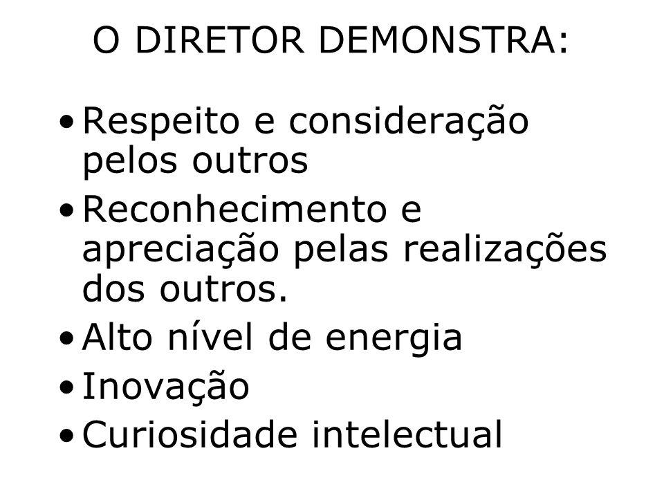 O DIRETOR DEMONSTRA: Respeito e consideração pelos outros. Reconhecimento e apreciação pelas realizações dos outros.