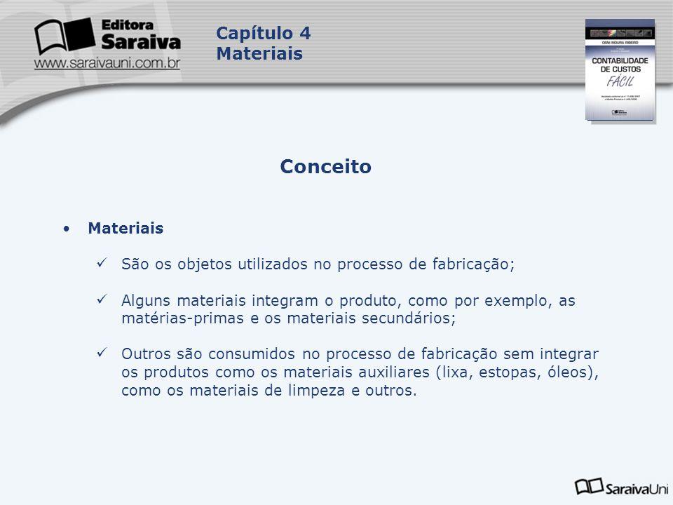 Conceito Capítulo 4 Materiais Materiais