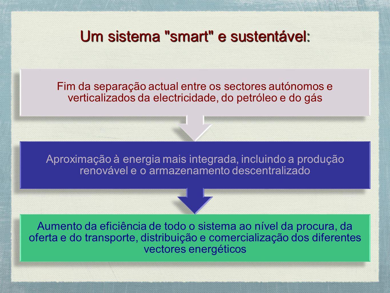 Um sistema smart e sustentável: