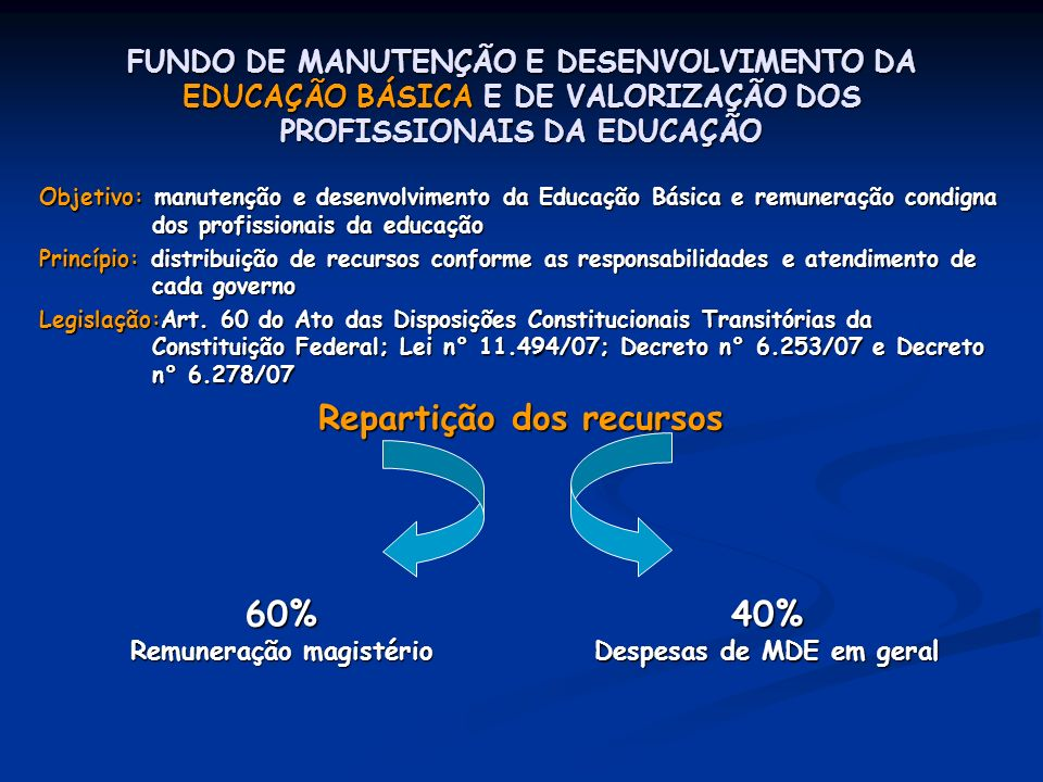 Repartição dos recursos 60% 40%