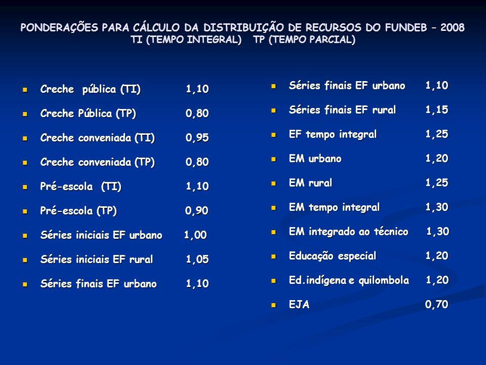 PONDERAÇÕES PARA CÁLCULO DA DISTRIBUIÇÃO DE RECURSOS DO FUNDEB – 2008 TI (TEMPO INTEGRAL) TP (TEMPO PARCIAL)