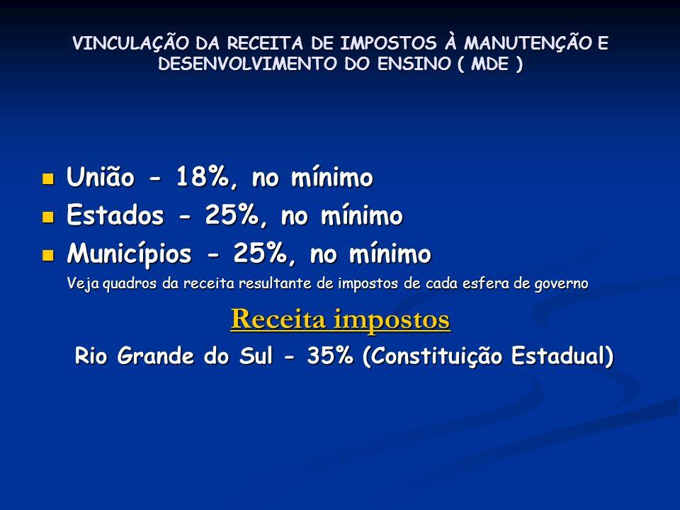 Receita impostos União - 18%, no mínimo Estados - 25%, no mínimo