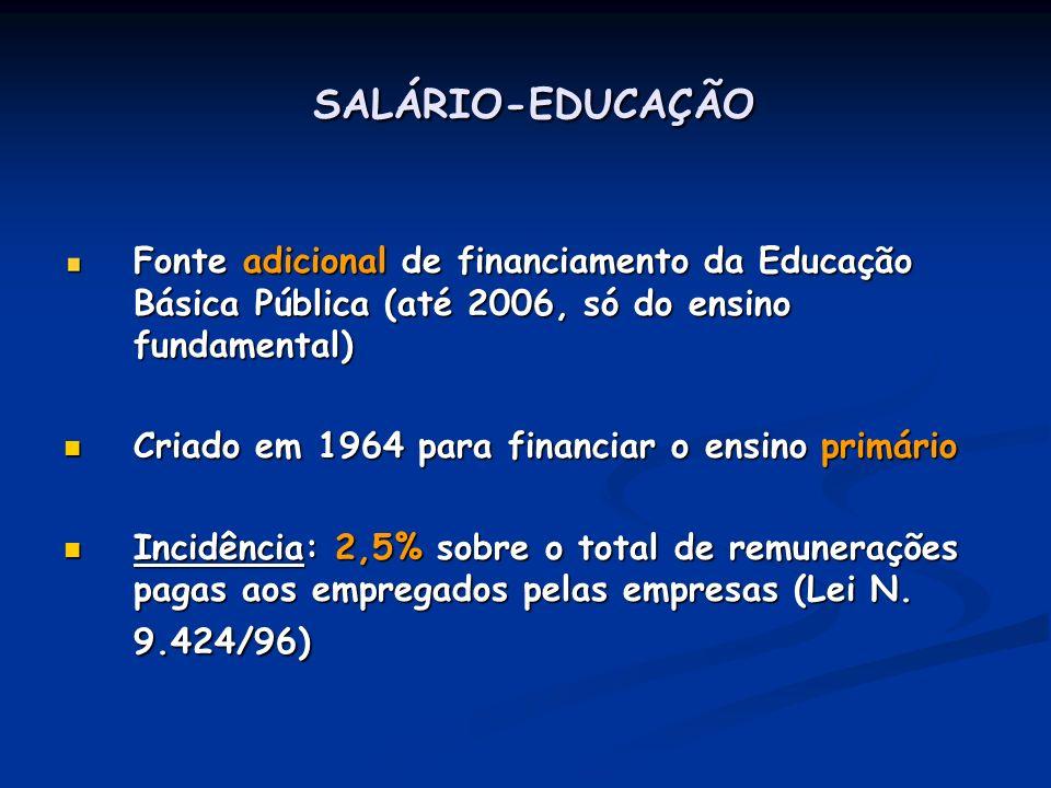SALÁRIO-EDUCAÇÃO Fonte adicional de financiamento da Educação Básica Pública (até 2006, só do ensino fundamental)