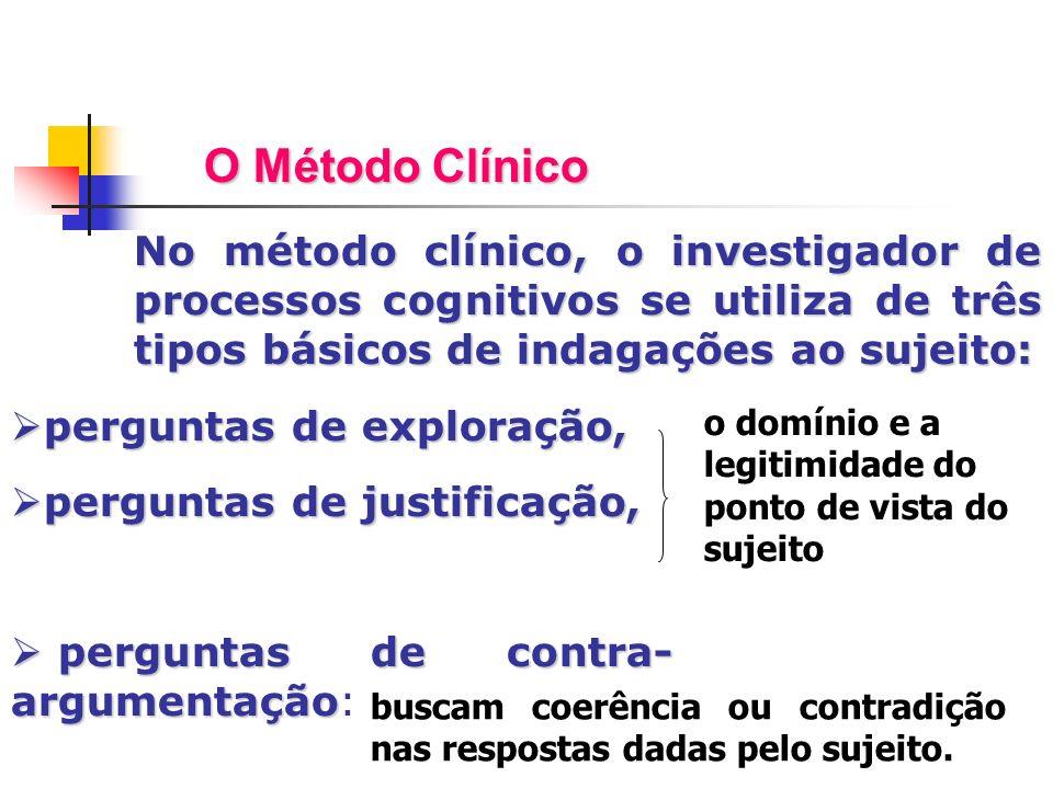 O Método Clínico No método clínico, o investigador de processos cognitivos se utiliza de três tipos básicos de indagações ao sujeito: