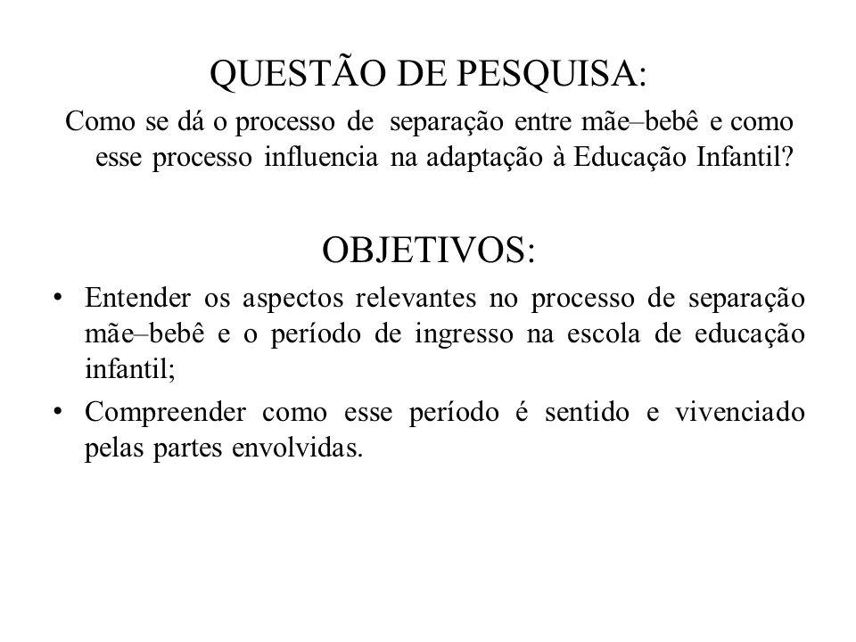 QUESTÃO DE PESQUISA: OBJETIVOS: