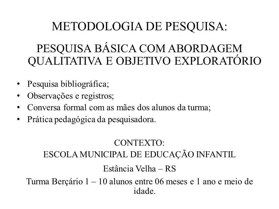 METODOLOGIA DE PESQUISA: