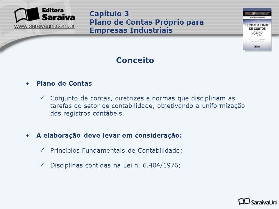 Conceito Capítulo 3 Plano de Contas Próprio para Empresas Industriais