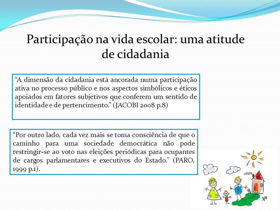 Participação na vida escolar: uma atitude de cidadania