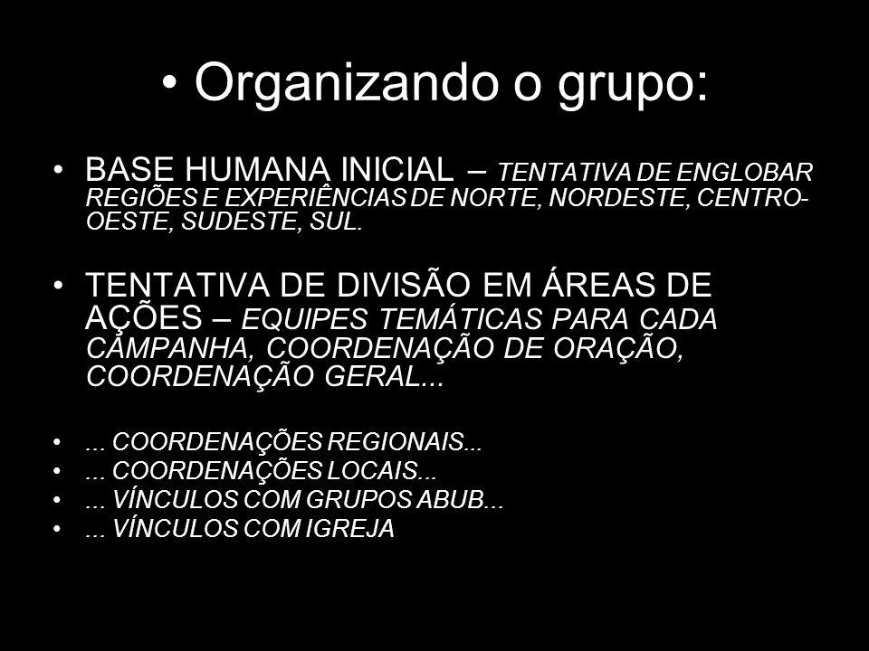 Organizando o grupo: BASE HUMANA INICIAL – TENTATIVA DE ENGLOBAR REGIÕES E EXPERIÊNCIAS DE NORTE, NORDESTE, CENTRO-OESTE, SUDESTE, SUL.