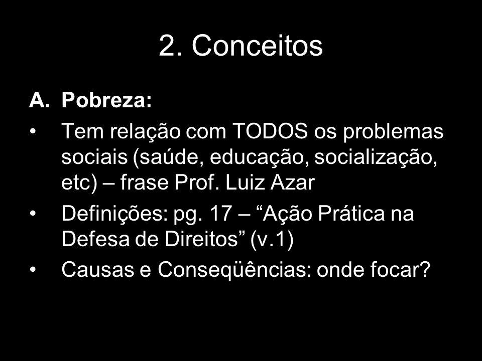 2. Conceitos Pobreza: Tem relação com TODOS os problemas sociais (saúde, educação, socialização, etc) – frase Prof. Luiz Azar.