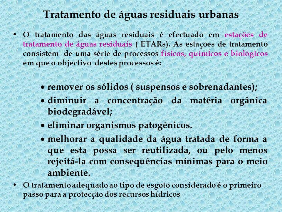 Tratamento de águas residuais urbanas