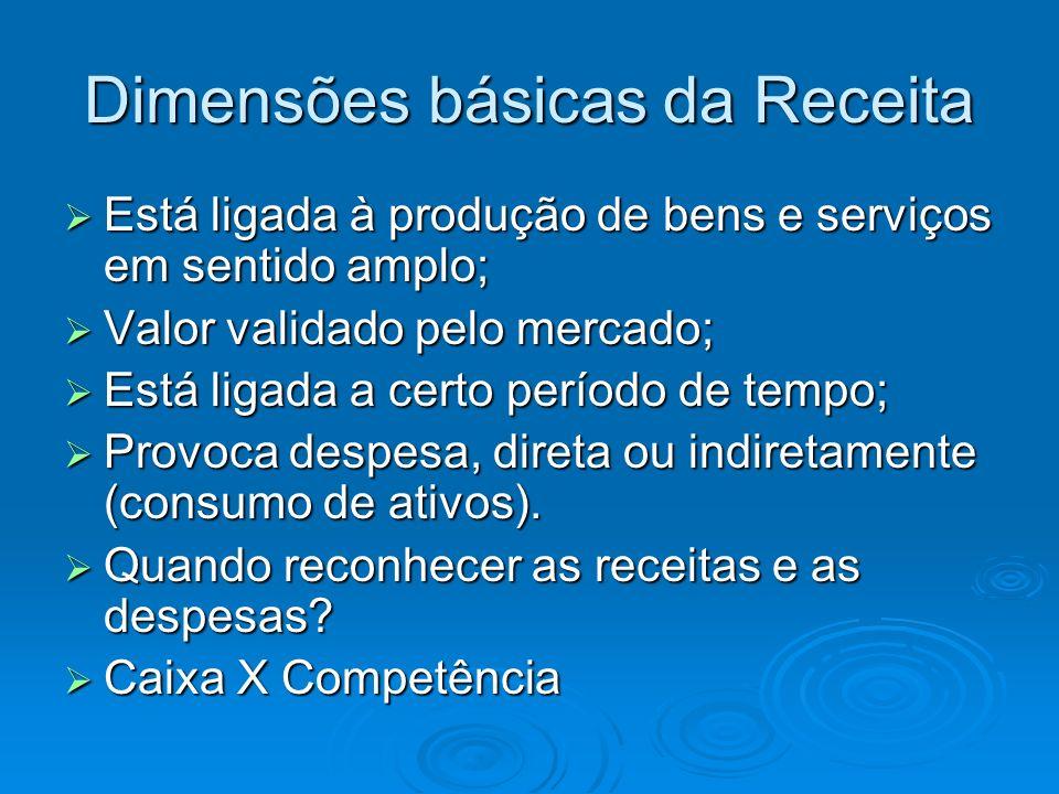 Dimensões básicas da Receita
