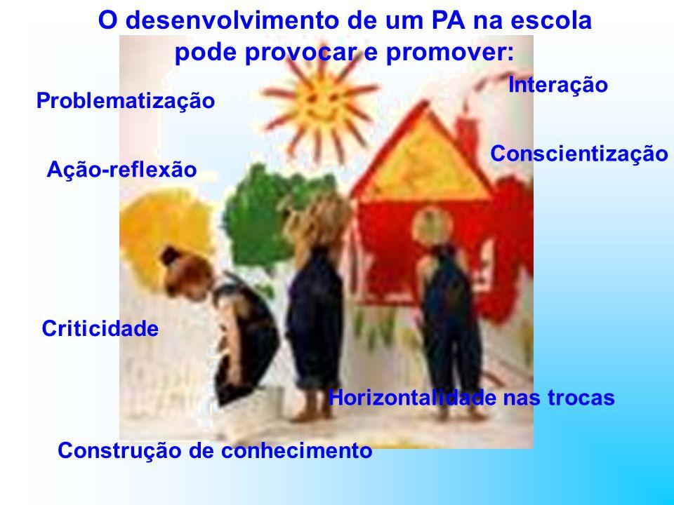 O desenvolvimento de um PA na escola pode provocar e promover:
