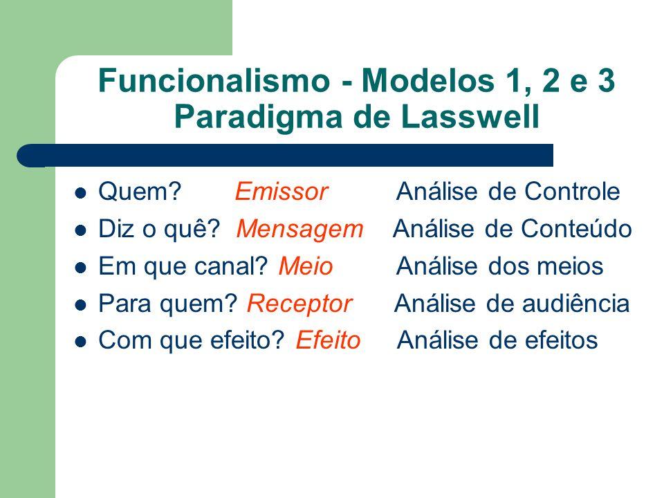Funcionalismo - Modelos 1, 2 e 3 Paradigma de Lasswell